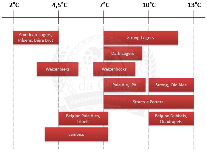 escala-temperaturas
